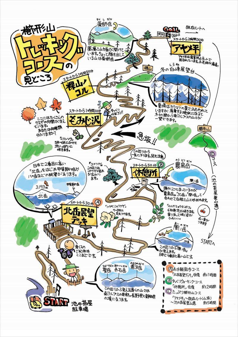 櫛形山トレイルマップ